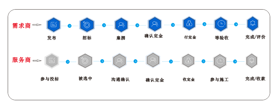 施工流程图.png